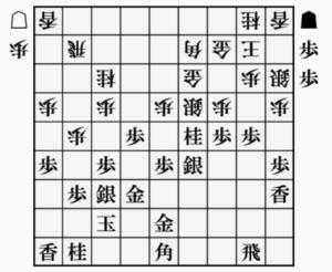 判断 形勢 速報 藤井 対局 聡太